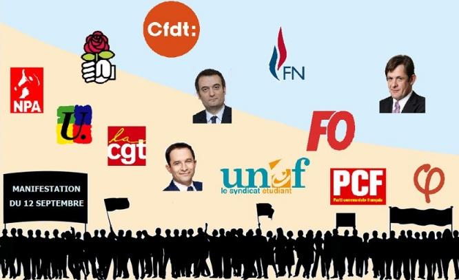 En jaune : les participants à la manifestation (NPA, FSU, CGT, Mouvement du 1er juillet, UNEF, PCF, France insoumise). En bleu : ceux qui n'appellent pas à manifester (CFDT, FN, François Kalfon). Au milieu : les divisés ou hésitants (PS, Florian Philippot, FO)