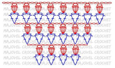 Imagen Patrón del vestido de fiesta de navidad manga a crochet y ganchillo