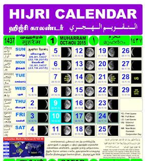 Perhitungan Kalender Hijriah atau Kalender Komariah