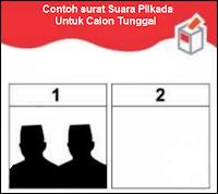 Contoh surat suara untuk Pilkada Calon tunggal melawan kotak/kolom kosong