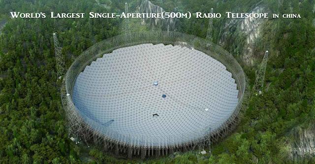 Ini Penampakan Teleskop Raksasa Pemburu Alien di Cina