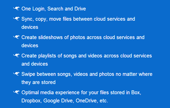 How to Sync Files Between Devices and Cloud Services