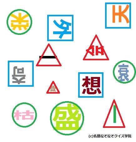 クイズ 簡単漢字クイズ : ... 熟語   名問なぞなぞクイズ学院
