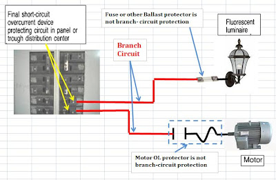 Nec Article 100 Branch Circuit Definition Electrical