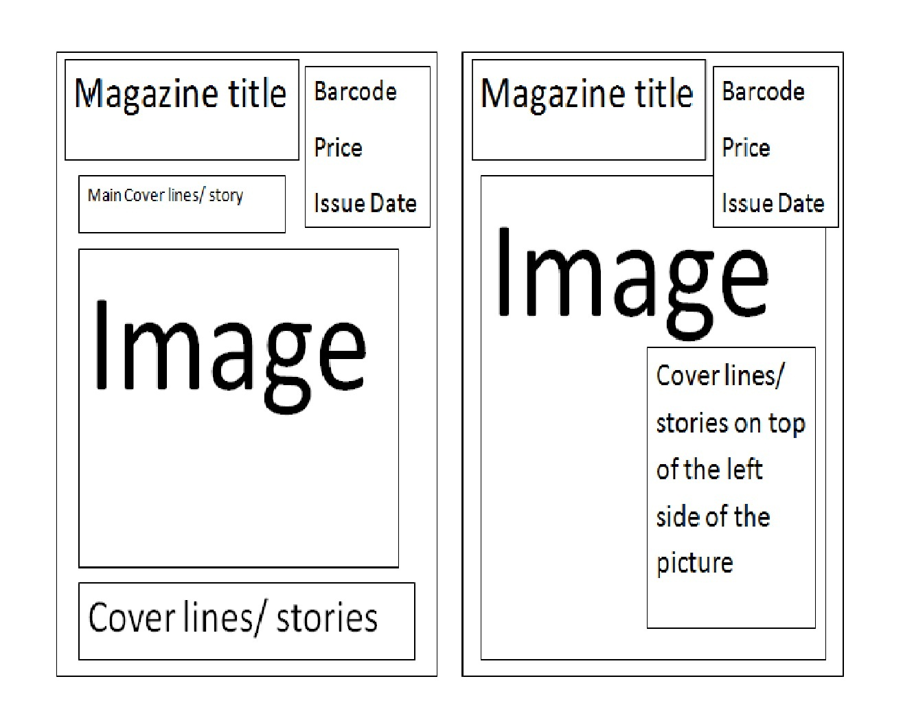 magazine storyboard template - saifur balal g324 layout for final products