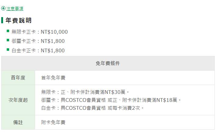 【國泰世華】COSTCO 無限卡 卡面分享