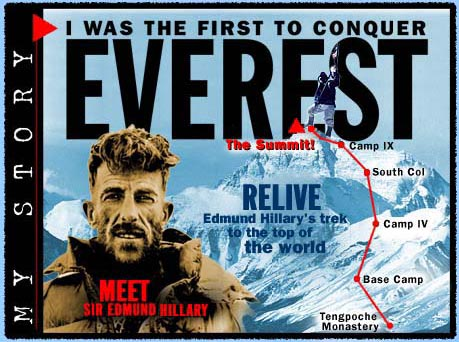Edmund Hillary July 20 | Wiki | Biography | Facts and Many More