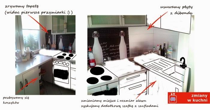 kuchnia z IKEA - plany remontowe | lvlupstudio