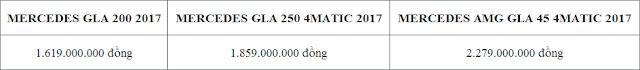 Bảng so sanh giá xe Mercedes GLA 200 2018 tại Mercedes Trường Chinh