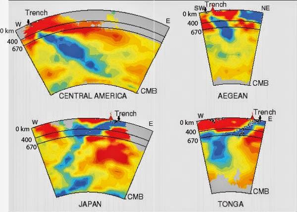 Géothermie et propriétés thermiques