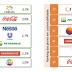 As 10 melhores e piores empresas em sustentabilidade corporativa, segundo os brasileiros