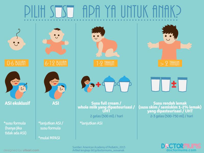 10 resep mpasi 6 – 7 bulan agar bayi gemuk dan sehat
