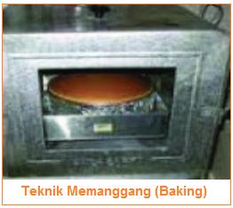 Teknik Memanggang (Baking) - Teknik Pengolahan Pangan Panas Kering (Dry Heat Cooking)