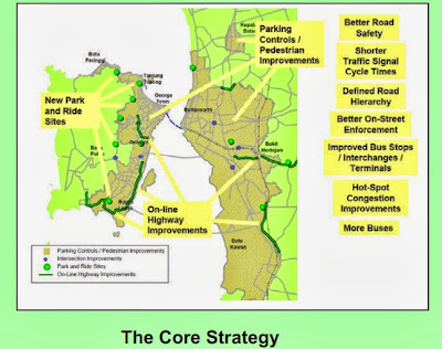 plan for public, plan for future-: Traffic Planning related