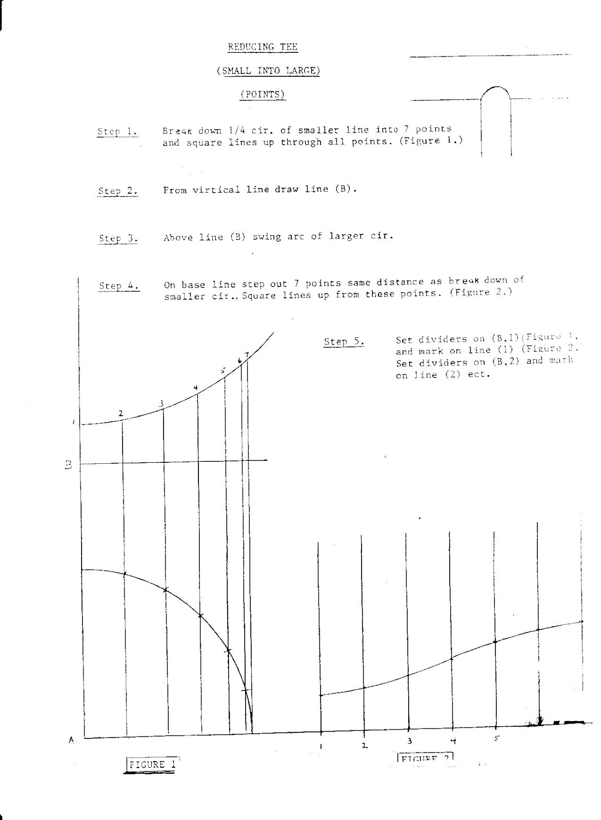 Pattern Layouts For Insulation Workers Reducing Tee