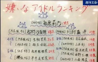 member idola group idol akb48 jkt48 paling dibenci