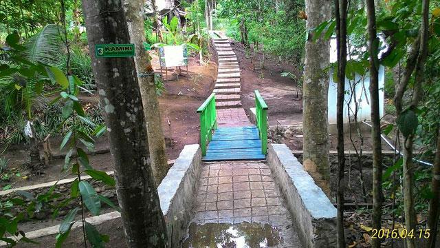 Hutan kota bonawang