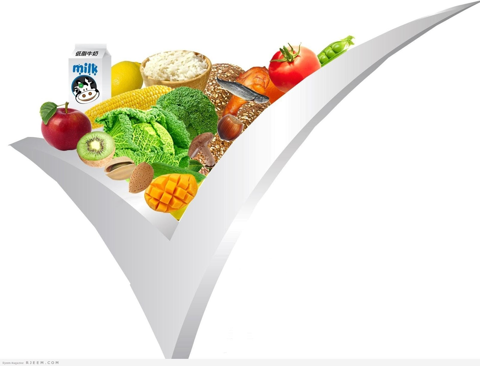5 Day Diet Like Magic Your Slim And Trim