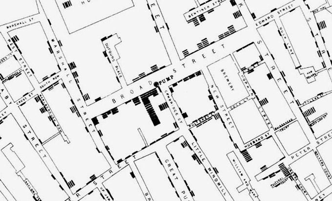 Thomas Hoskyns Leonard Blog: THE ART OF DATA VISUALISATION