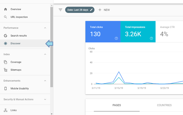 Search Console reporting for your site's Discover performance data