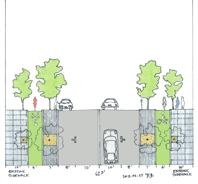 Envisioning Protected Bike Lanes And Pedestrian Islands