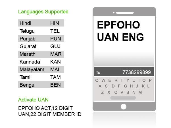 Check your EPF Balance using UAN via SMS | EPF