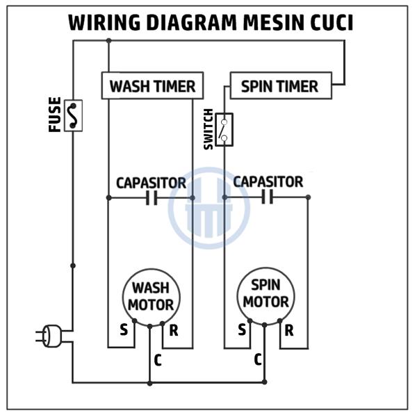 Wiring Diagram Mesi Cuci 2 tabung
