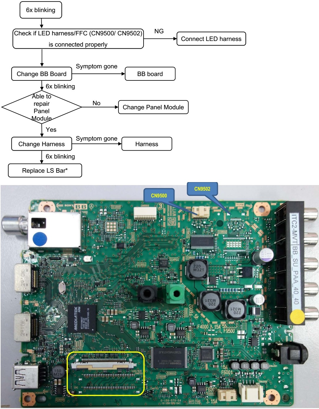 Sony KLV 24R402A, Sony KLV24R422A, Sony KDL46R485A, Sony ...