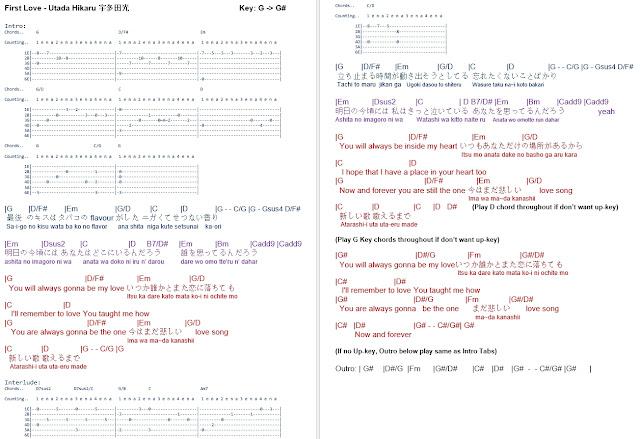 Latest Guitar Chord Utada Hikaru First Love Chords