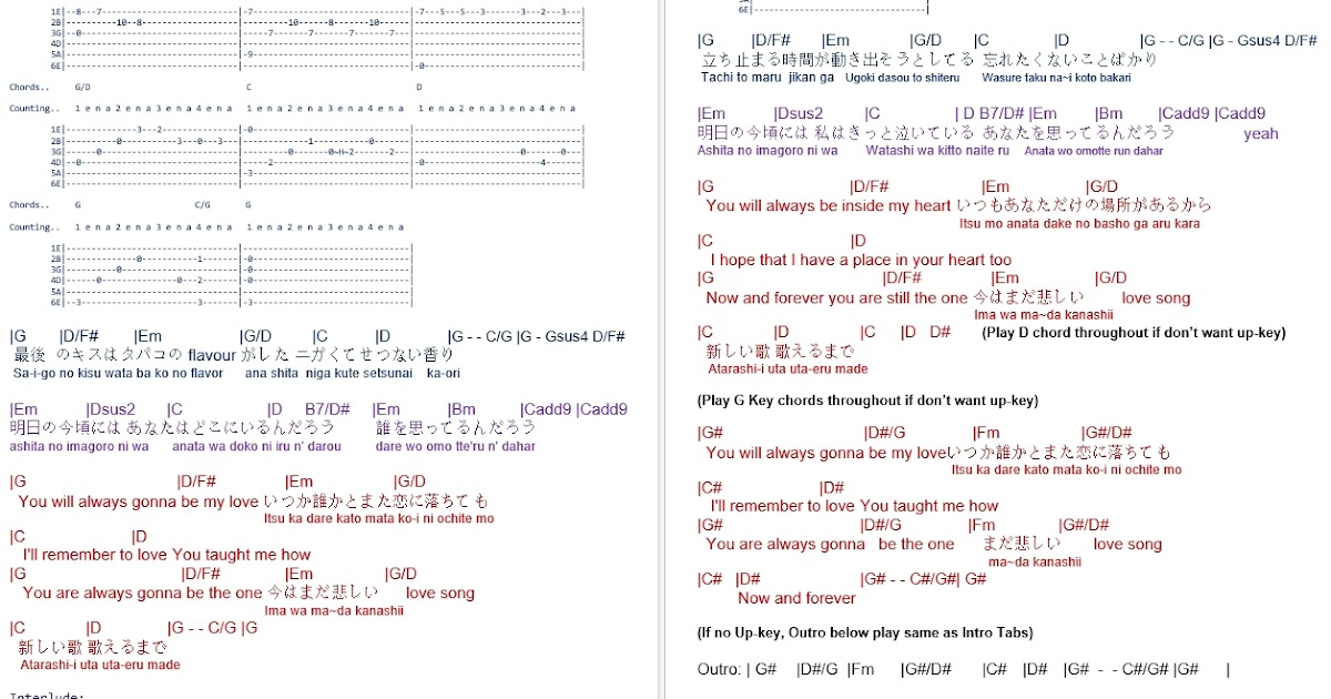 Latest Guitar Chord Utada Hikaru First Love Chords