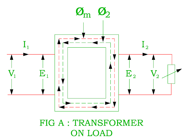 transformer-on-load.png