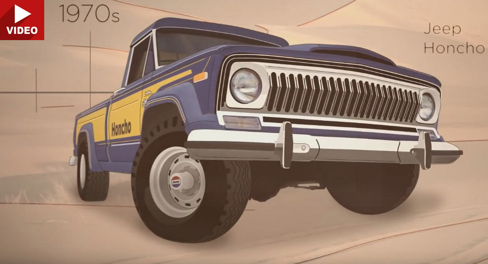Watch How Jeep Evolved Throughout Three Quarters Of A Century