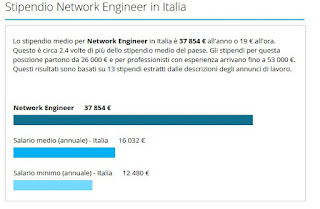Network_Engineer