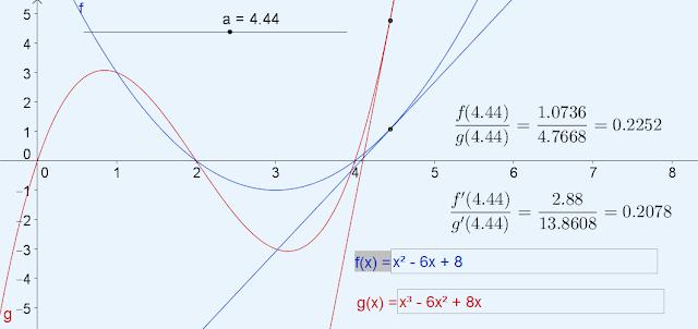 Teaching with GeoGebra: L'Hopital's Rule Visualization