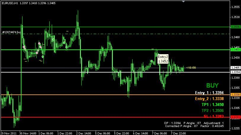 Forex impossible to win