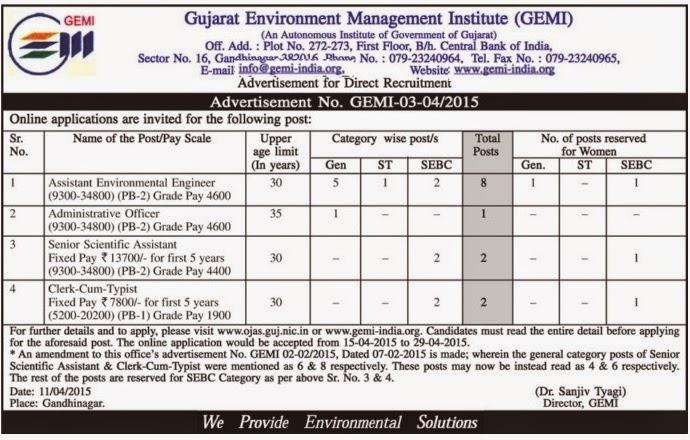 GEMI  Th P Govt Job Online Form Am on