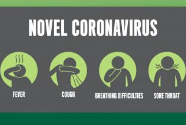 what is corona virus
