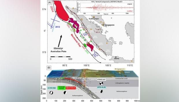 Riset: Gempa Megathrust dan Tsunami Ancam Mentawai
