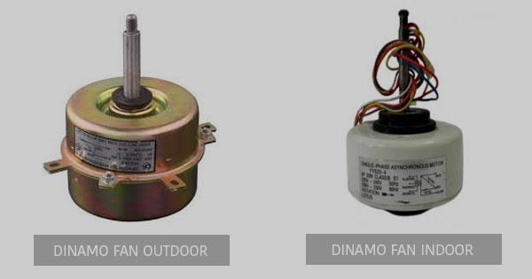 fungsi dinamo motor fan pada ac split