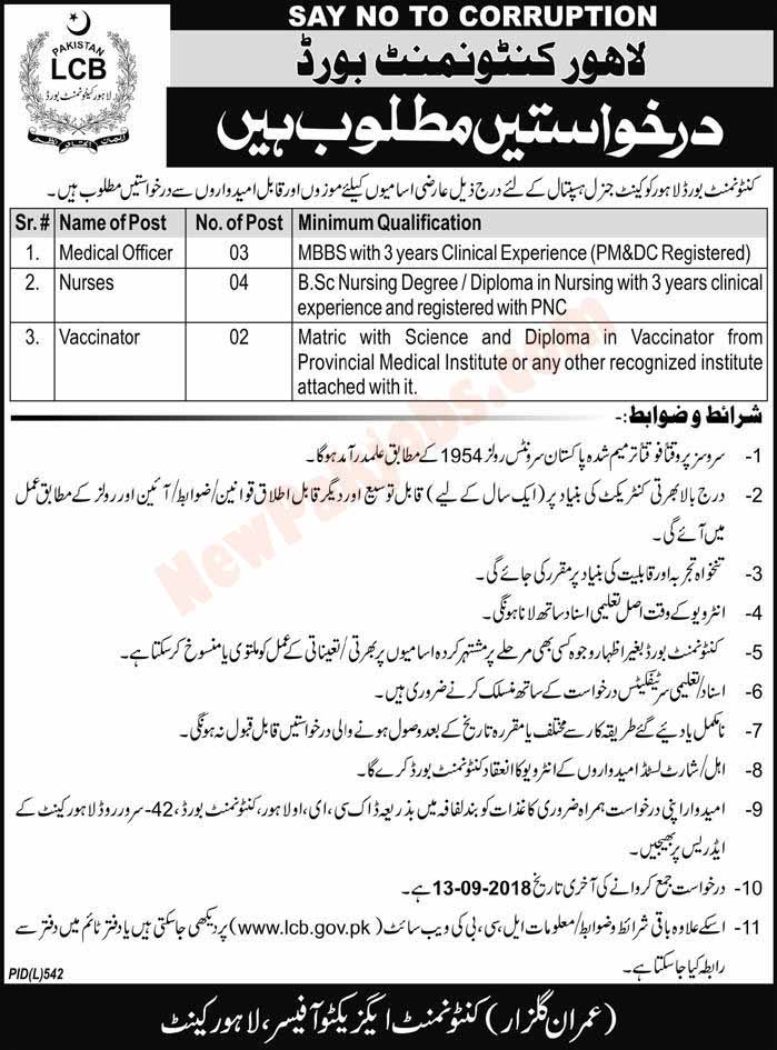 Lahore Cantonment Board Latest jobs