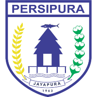 Recent Complete List of Persipura Jayapura Roster 2018 Players Name Jersey Shirt Numbers Squad - Position