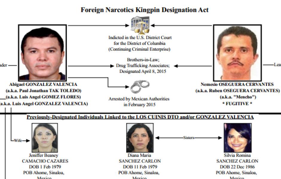 El dragonario siete empresas mexicanas son sancionadas en for Oficina de extranjeros valencia