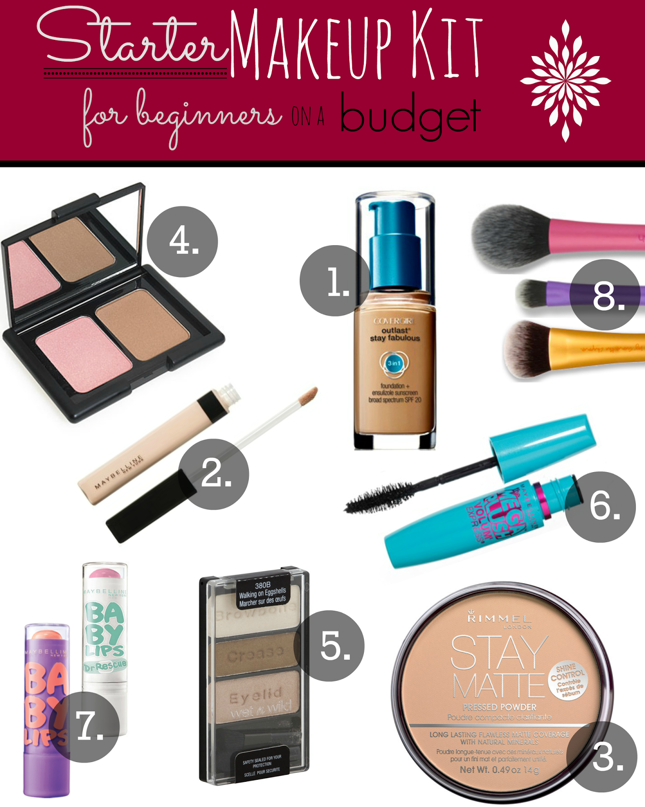 Makeup Your Mind: Starter Makeup Kit For Beginners On A Budget