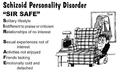 Шизоидное расстройство личности
