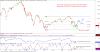 Bảng tin thị trường chứng khoán ngày 25-10