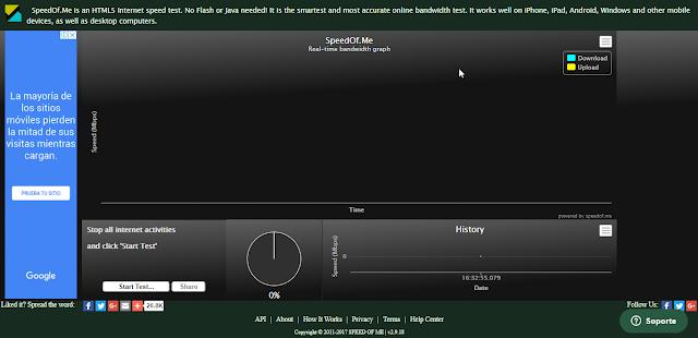 medir la velocidad de carga de tu página web