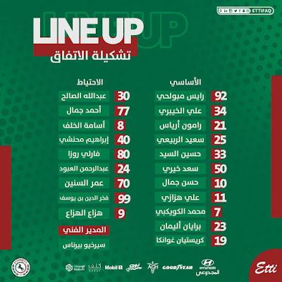 مشاهدة مباراة القادسية والاتفاق بث مباشر | اليوم 06/12/2018 | الدوري السعودي Al Quadisiya vs Al Ittifaq live