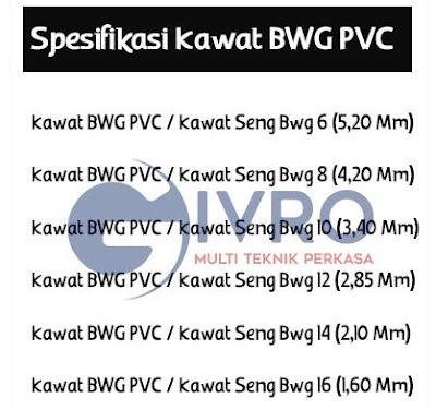 Pabrik Kawat BWG PVC Termurah Berkualitas Jakarta - Indonesia