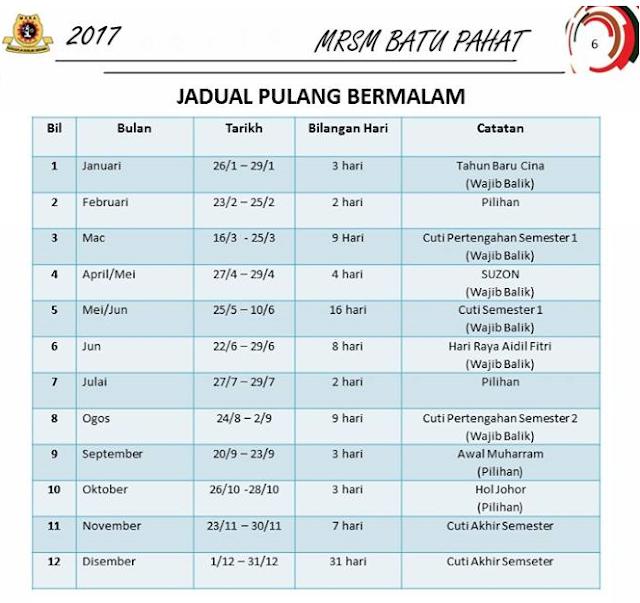 Jadual Pulang Bermalam MRSM 2017