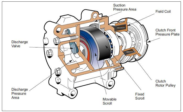 Automotive Ac Compressor Diagram - 8mrkmpaaublomboinfo \u2022
